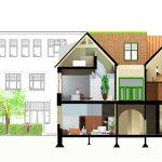 apartementencomplex